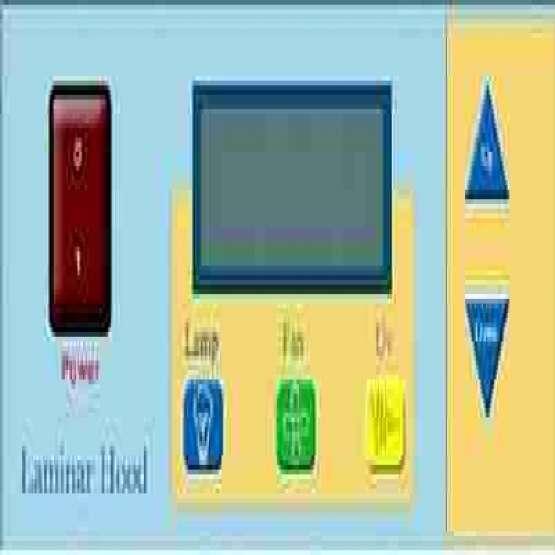 کنترل هود تمام الکترونیک