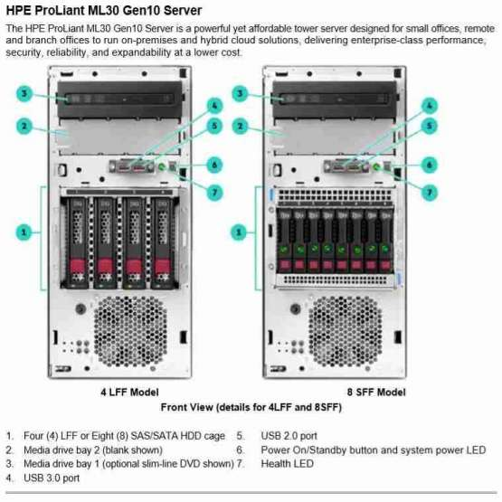HPE ProLiant ML30 Gen10 - 4LFF