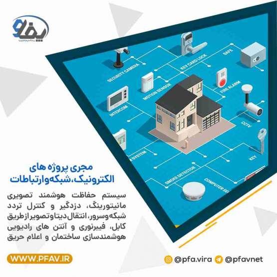 الکترونیک،شبکه، برق و انتقال اطلاعات