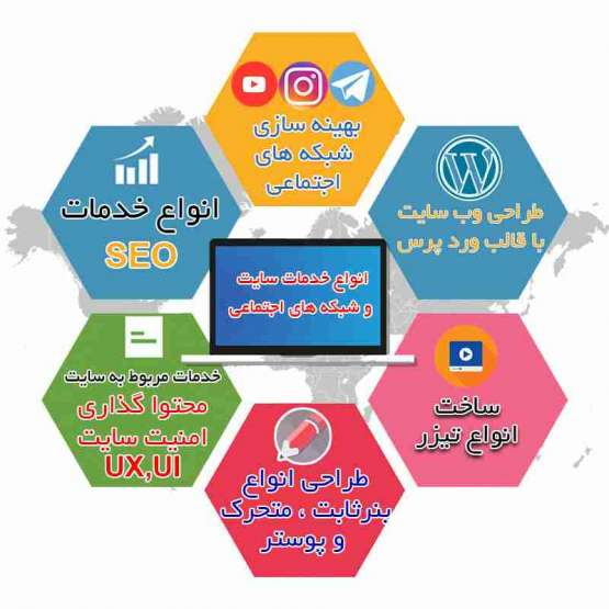 طراحی سایت-خدمات گرافیکی-سئو-خدمات شبکات اجتماعی